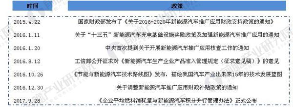 广汽牵手腾讯 加快布局新能源汽车产业