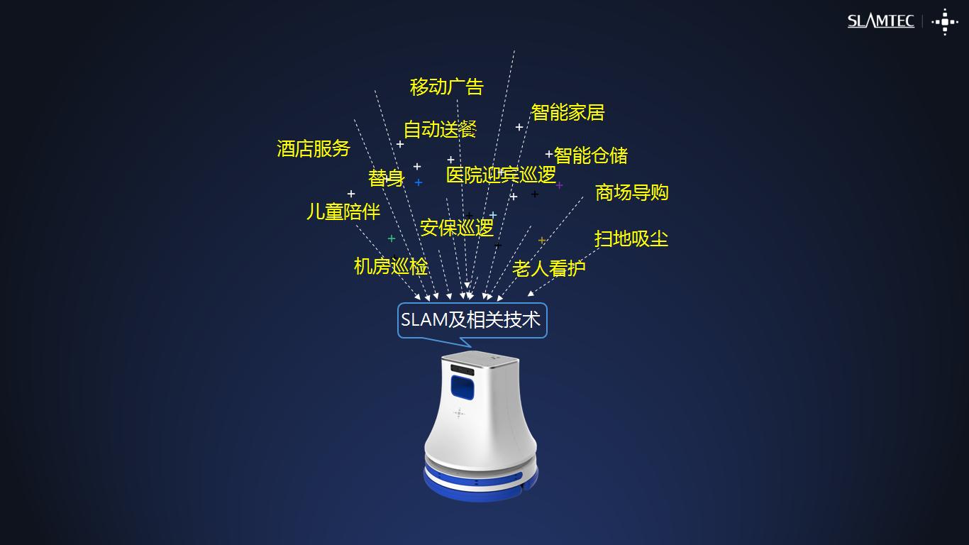 """SLAM让机器人真正""""活""""起来"""
