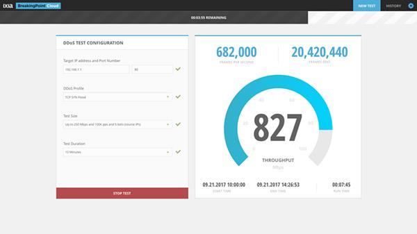 Ixia BreakingPoint Cloud助力企业验证跨云平台端到端的网络安全