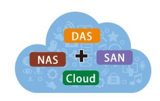 如何实现混合云的管理?一起走近Infortrend EonStor GS