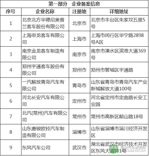 北汽福田/比亚迪/南京金龙等上榜北京第3批新能源商用车备案目录