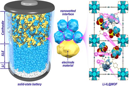 深圳研究生院在全固态锂电池及关键材料研究中取得重要进展