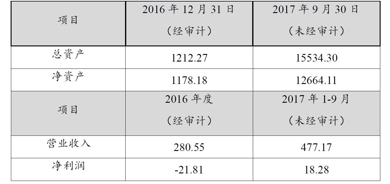 赣锋锂业2.5亿元拟建第一代固态锂电池研发中试线