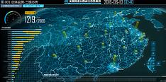 智慧城市综合管控平台 让一切数据可感可知