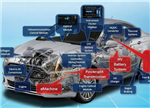 解析全新一代电子电气架构设计得重要性