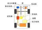 解析日产智能双离合器控制与丰田混联技术的区别