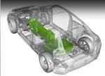 电池企业和车企需要什么样的合作