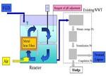 美国燃煤电厂脱硫废水环保法规和处理技术