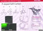 刘兴江:钠离子电池钠离子活性材料的研究进展