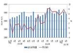 【重磅】中电联公布2017年1-4月份电力工业运行简况