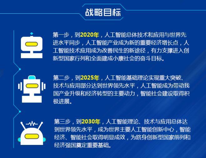 从细节来看中国人工智能大国战略