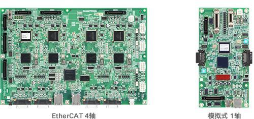 山洋电气AC400V的多轴伺服驱动器的成功开发