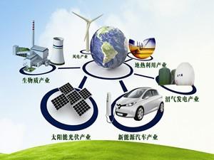 河北南网新能源装机规模突破400万千瓦