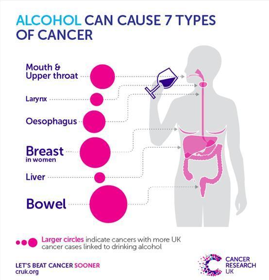 《自然》杂志最新权威论文:喝酒或诱发癌症 中国人更危险
