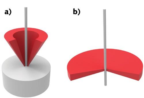 光纤拼接和成形:环形CO2激光束推动光纤加工进展