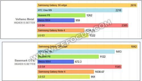 """LG手机退出中国市场,华为、小米和OV继续""""穷追猛打""""?"""