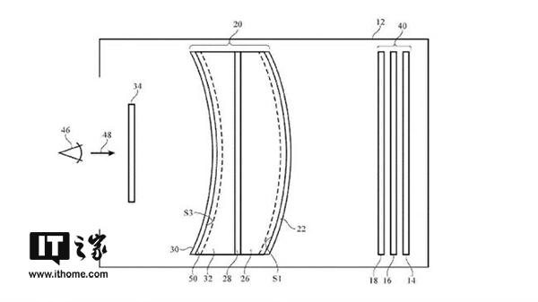 苹果申请镜片组新专利,AR眼镜也能很轻巧