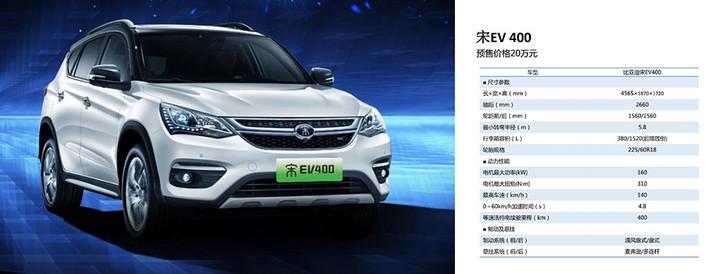 比亚迪多款电动车开启预售 续航大升级