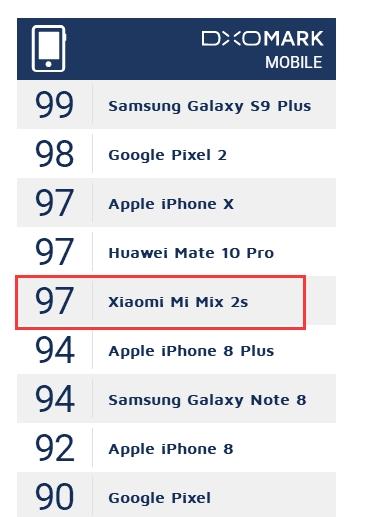 小米MIX 2S拍照要打败iPhone X?