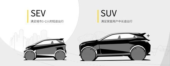 车和家孵化了两年的SEV项目已确认流产!