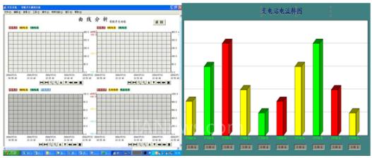 力控电力监控组态软件FCPower