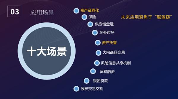 《区块链金融应用白皮书》在京发布 十大金融场景应用可期