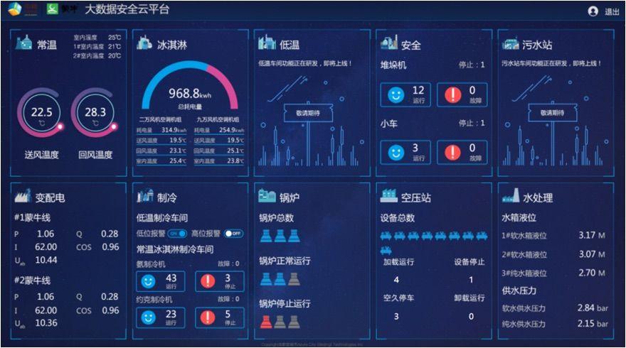 基于工业大数据的AI智慧运维系统,蔚蓝数据已完成500万元天使轮融资