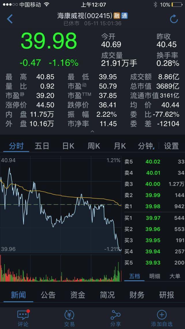 富士康IPO批文来了,五大悬念待解!