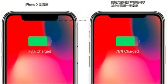 """光鉴科技想要把手机""""齐刘海""""做更小、更低功耗"""