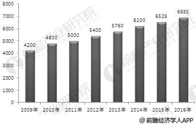 中国钣金加工发展现状分析 行业利润水平变动趋势向好