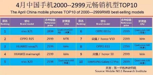 廉价版iPhone X将搅局手机市场 国产手机如何应对