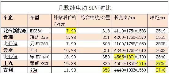 帝豪GSe卖11.98万能赚钱?
