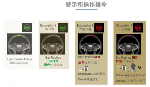 凯迪拉克Super Cruise来中国了,比特斯拉更酷?