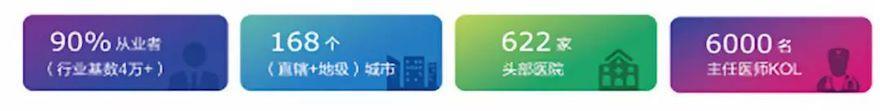 """临床研究""""新服务""""协同平台药研社完成近亿元A轮融资,经纬中国领投"""