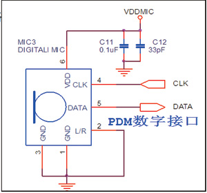 数字麦克风和阵列拾音技术的应用
