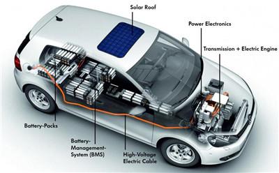 真正的能量无限,五款太阳能电动概念车盘点